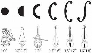 violon-son550